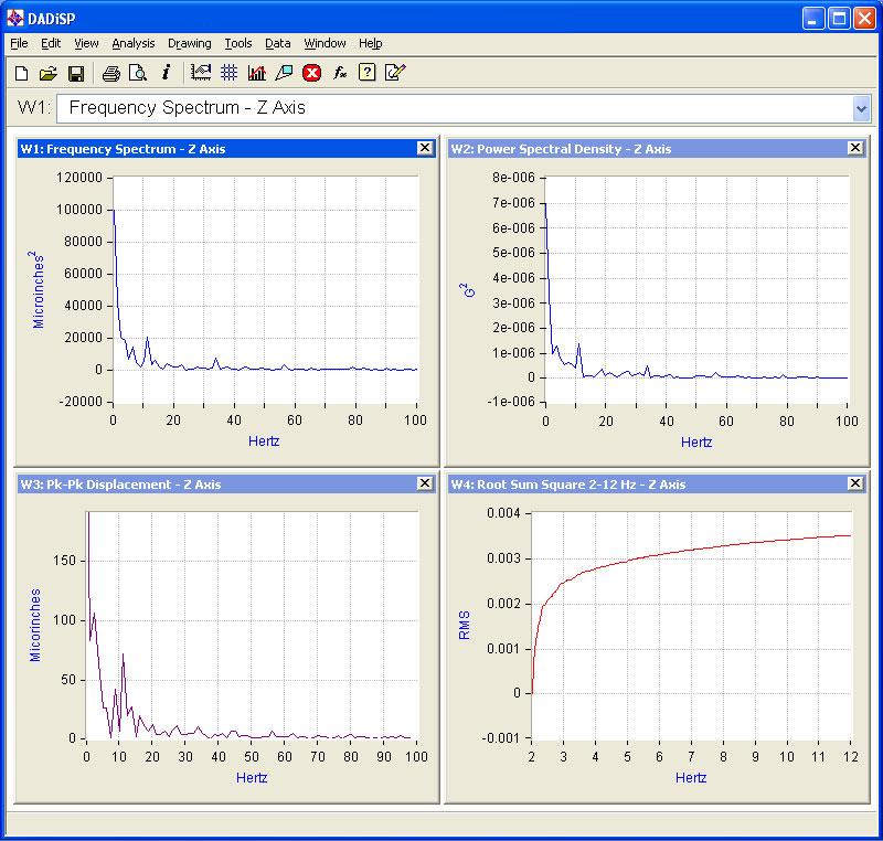 DADiSP Application Briefs: Shock and Vibration: Vibration Control 2