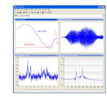 Speech and Acoustic Analysis